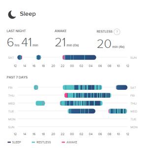 sömnkvalitet
