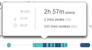sömnkvalitet4